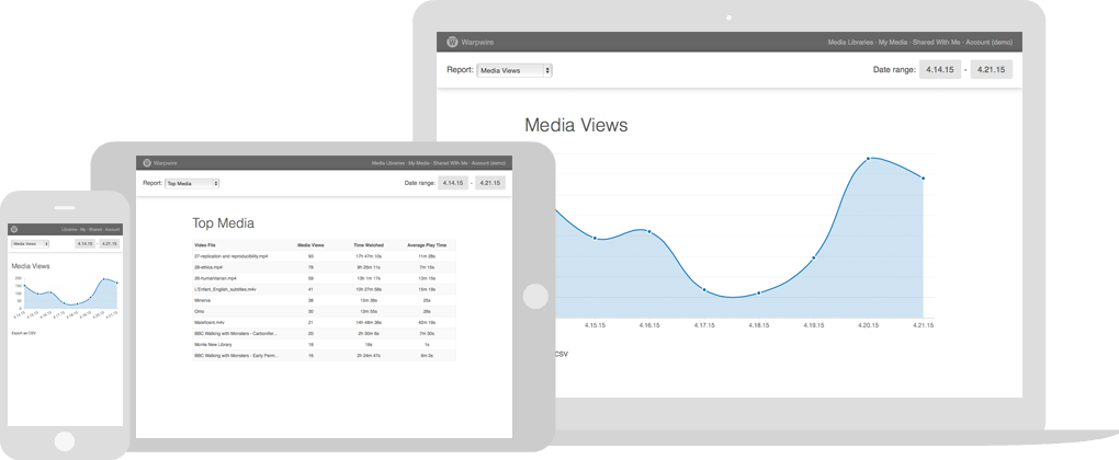 The Warpwire video platform features analytics that work across devices