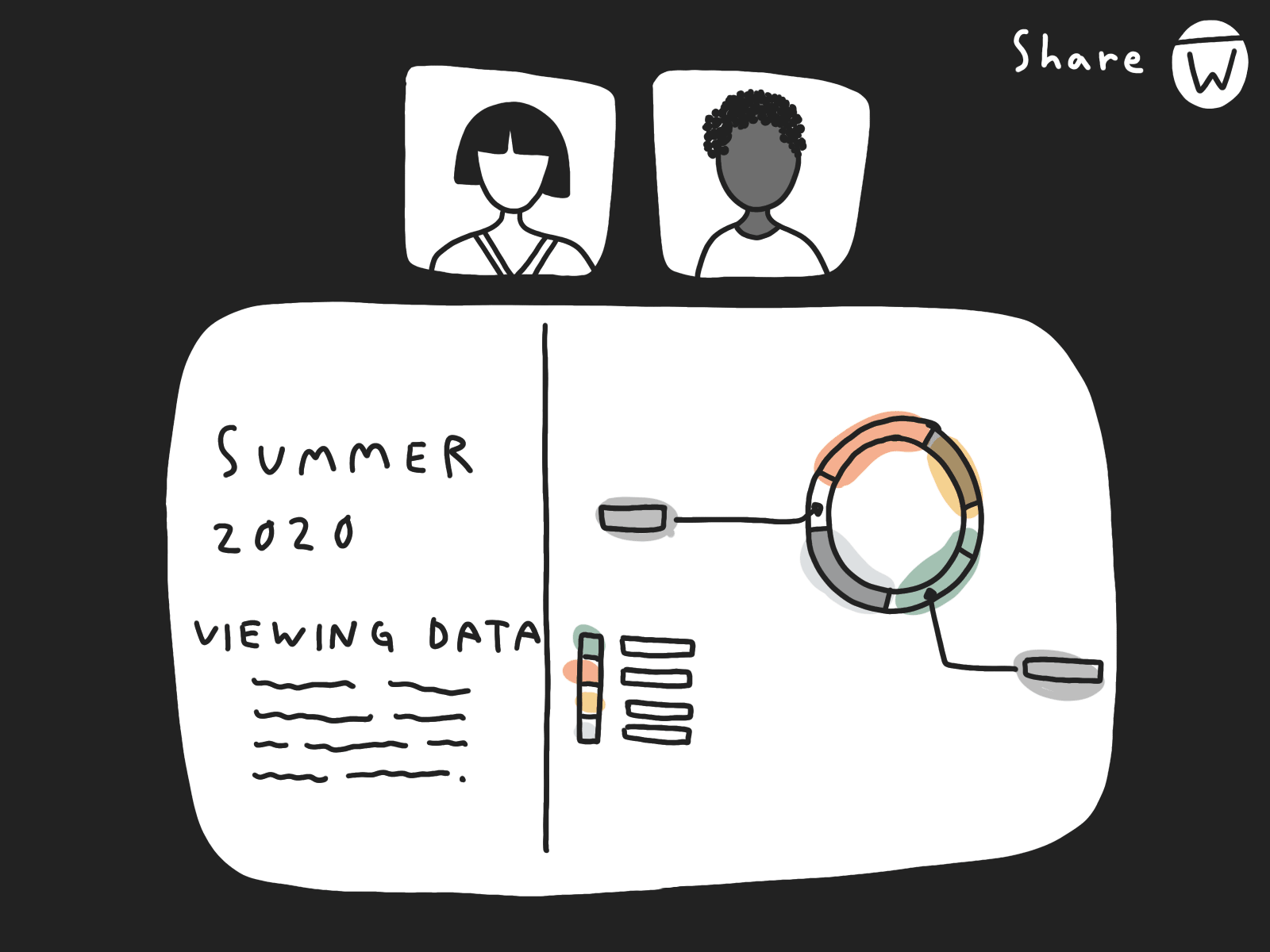Drawing concept of the new multi-source video player within Warpwire.