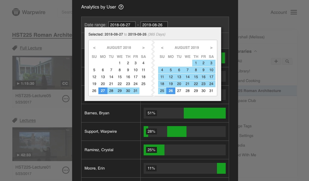 calendar style date picker for showing specific analytics